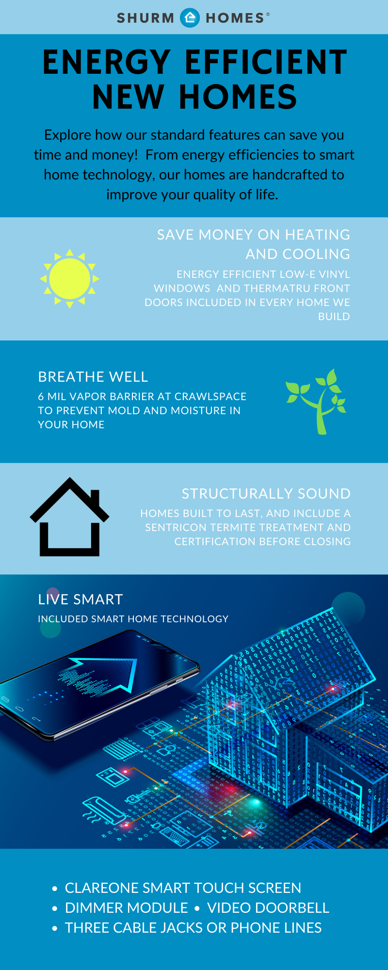 energy efficient smart home tech
